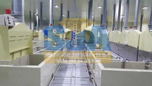 Kỹ thuật xi mạ công nghiệp
